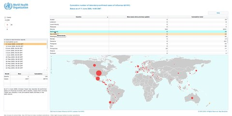 WHO_ Influenza A(H1N1)_ Interactive Map Report-1.jpg